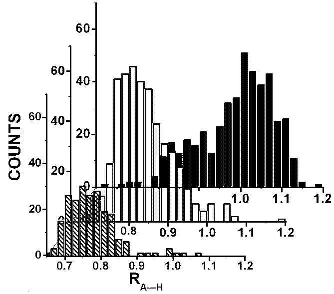 Pap-Fig2