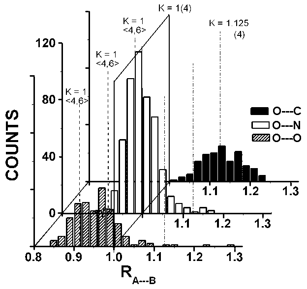 Pap-Fig4